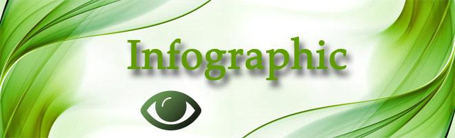 infografica-evidenza